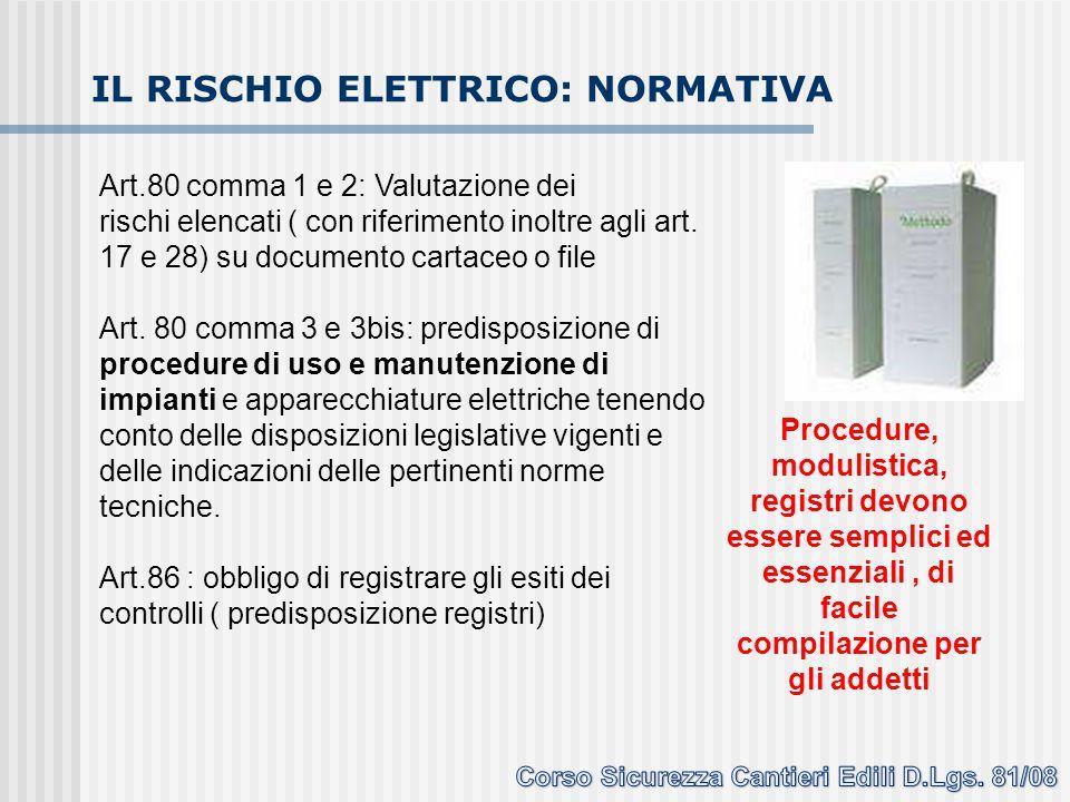 Art.80 comma 1 e 2: Valutazione dei rischi elencati ( con riferimento inoltre agli art. 17 e 28) su documento cartaceo o file Art. 80 comma 3 e 3bis: