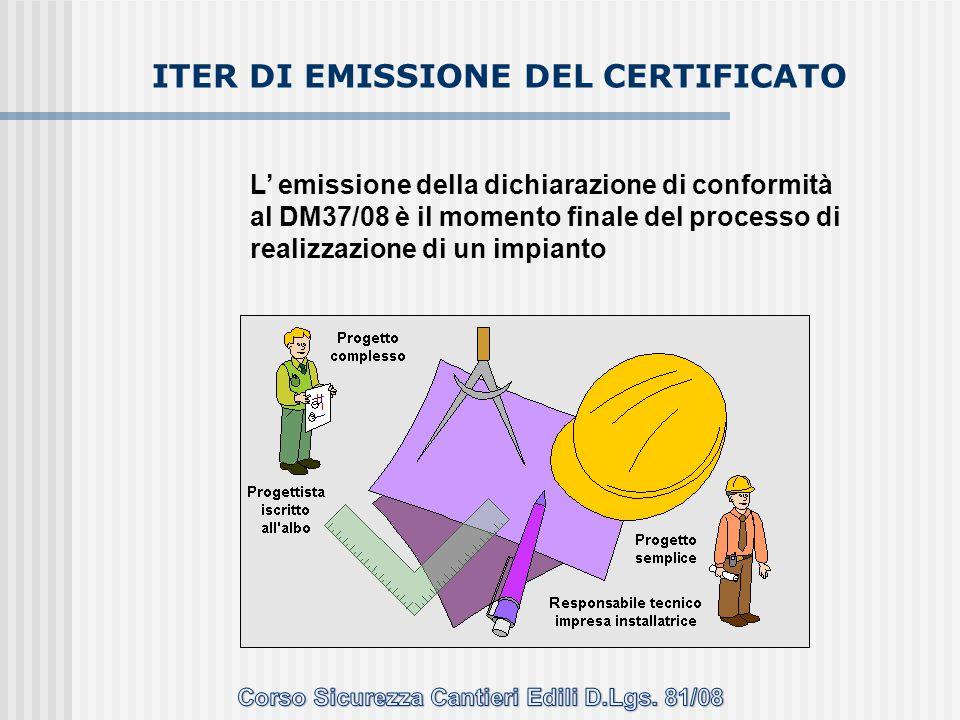 L' emissione della dichiarazione di conformità al DM37/08 è il momento finale del processo di realizzazione di un impianto ITER DI EMISSIONE DEL CERTI