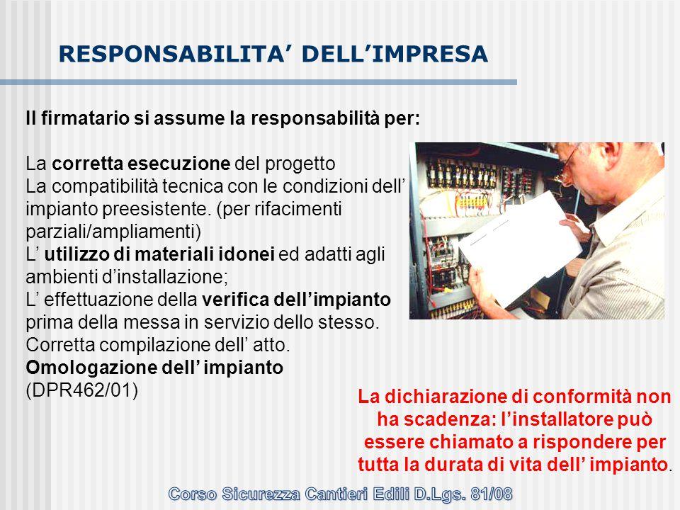 RESPONSABILITA' DELL'IMPRESA Il firmatario si assume la responsabilità per: La corretta esecuzione del progetto La compatibilità tecnica con le condiz