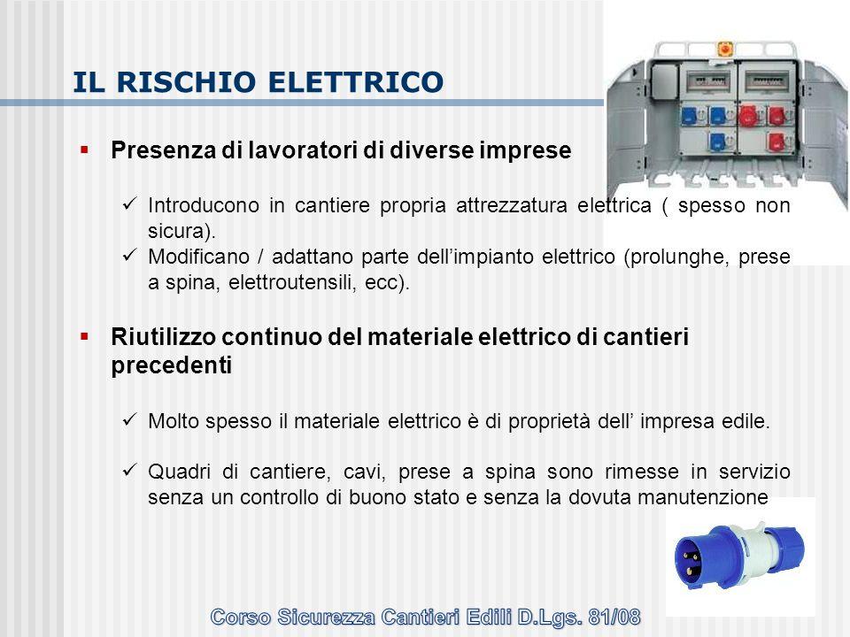 IL RISCHIO ELETTRICO  Presenza di lavoratori di diverse imprese Introducono in cantiere propria attrezzatura elettrica ( spesso non sicura). Modifica
