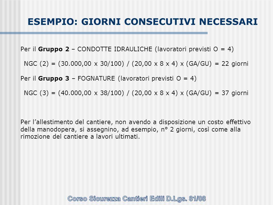 Per il Gruppo 2 – CONDOTTE IDRAULICHE (lavoratori previsti O = 4) NGC (2) = (30.000,00 x 30/100) / (20,00 x 8 x 4) x (GA/GU) = 22 giorni Per il Gruppo