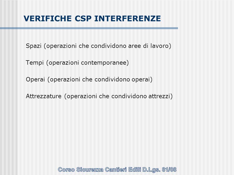 Spazi (operazioni che condividono aree di lavoro) Tempi (operazioni contemporanee) Operai (operazioni che condividono operai) Attrezzature (operazioni