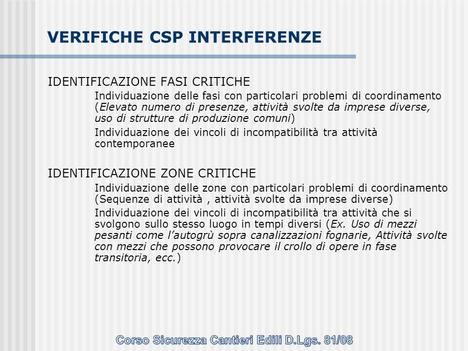 IDENTIFICAZIONE FASI CRITICHE Individuazione delle fasi con particolari problemi di coordinamento (Elevato numero di presenze, attività svolte da impr