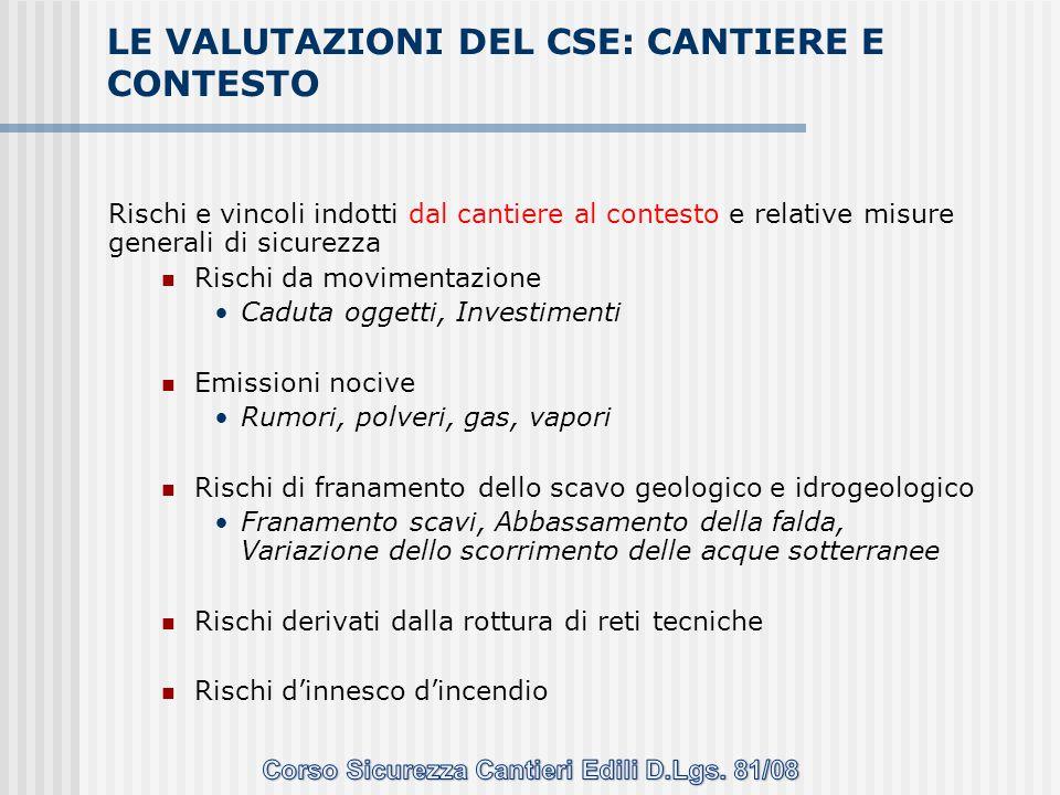 Rischi e vincoli indotti dal cantiere al contesto e relative misure generali di sicurezza Rischi da movimentazione Caduta oggetti, Investimenti Emissi
