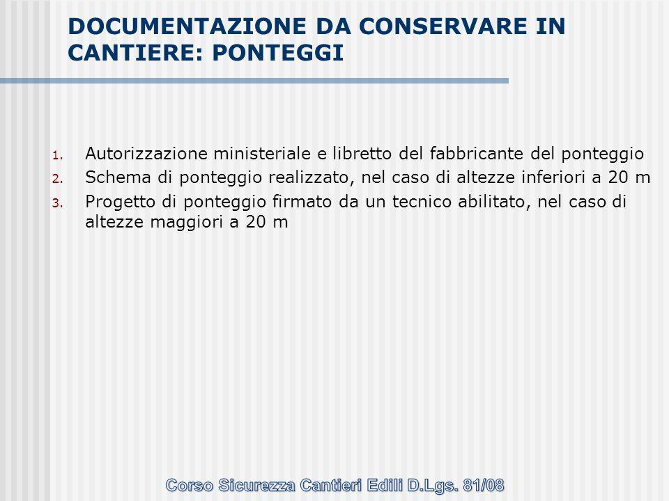 1. Autorizzazione ministeriale e libretto del fabbricante del ponteggio 2. Schema di ponteggio realizzato, nel caso di altezze inferiori a 20 m 3. Pro