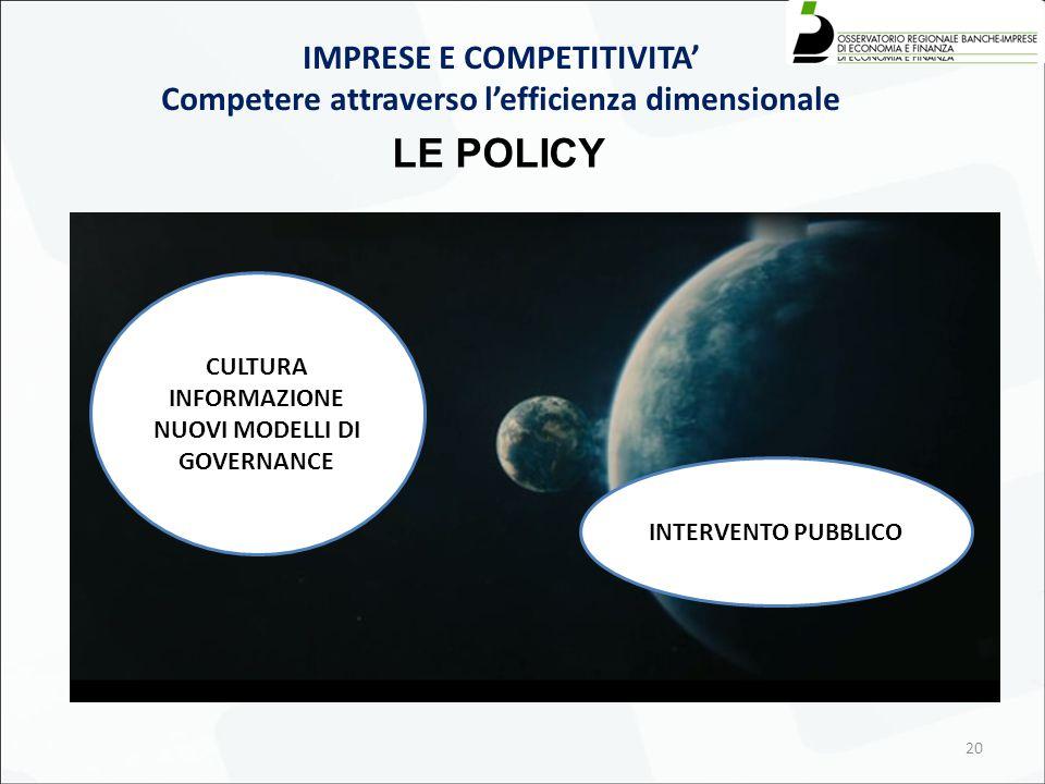 20 LE POLICY IMPRESE E COMPETITIVITA' Competere attraverso l'efficienza dimensionale INTERVENTO PUBBLICO CULTURA INFORMAZIONE NUOVI MODELLI DI GOVERNANCE