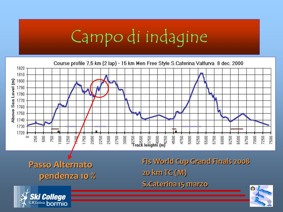 bormio Campo di indagine Passo Alternato pendenza 10 % Fis World Cup Grand Finals 2008 20 km TC (M) S.Caterina 15 marzo