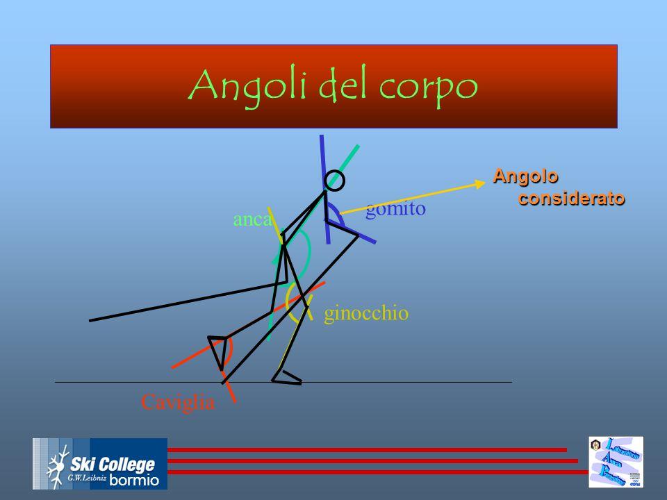 bormio I grafici Gomito sx - Vittoz Variazioni angolari gomito Oscillazioni asse verticale nel tempo bastone sx