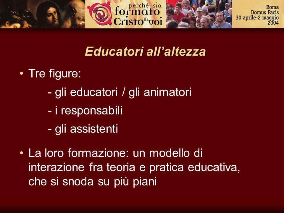 Educatori all'altezza Tre figure: - gli educatori / gli animatori - i responsabili - gli assistenti La loro formazione: un modello di interazione fra