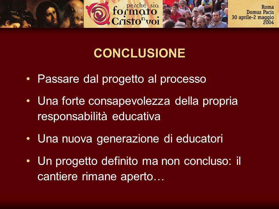 CONCLUSIONE Passare dal progetto al processo Una forte consapevolezza della propria responsabilità educativa Una nuova generazione di educatori Un pro
