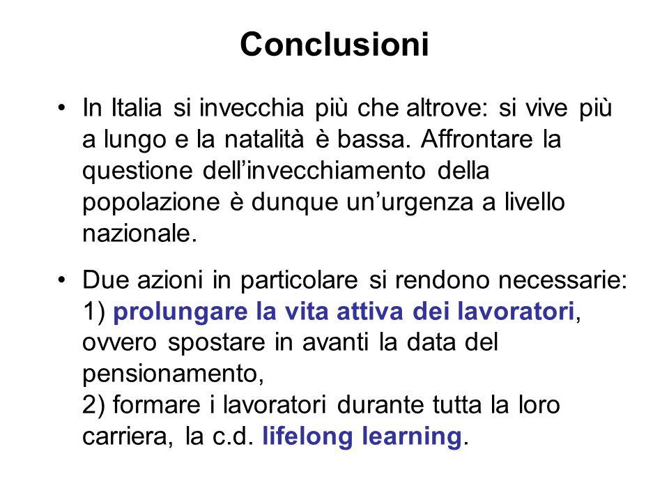 Conclusioni In Italia si invecchia più che altrove: si vive più a lungo e la natalità è bassa.