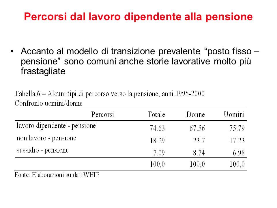 Percorsi dal lavoro dipendente alla pensione Accanto al modello di transizione prevalente posto fisso – pensione sono comuni anche storie lavorative molto più frastagliate