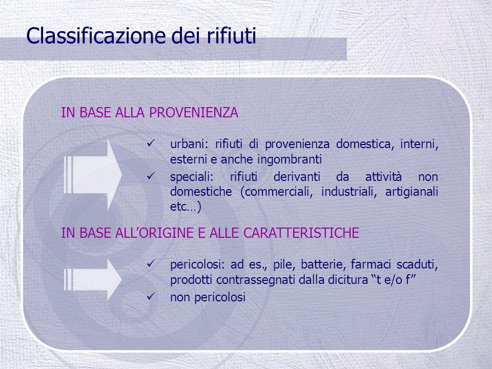 Il rifiuto Per RIFIUTO si intende qualsiasi sostanza o oggetto derivante da attività umane o da cicli naturali di cui il detentore si disfi, o abbia d