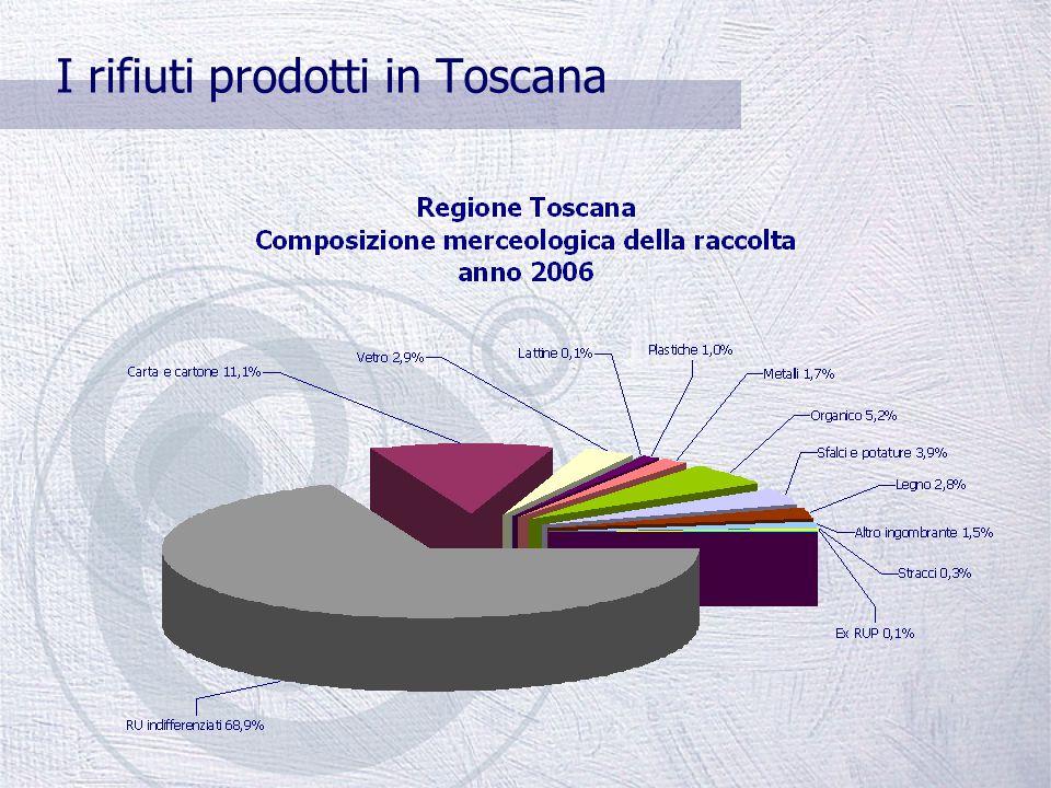 I rifiuti prodotti in Toscana