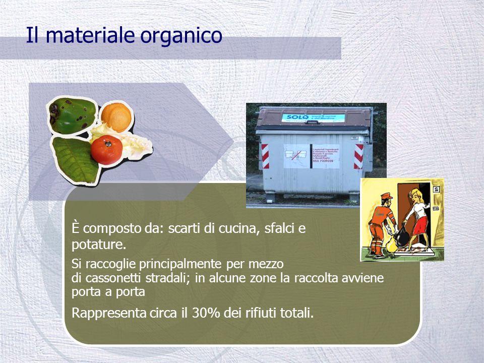 Il CONAI È un consorzio senza fini di lucro istituito dal D.Lgs. 22/97, che provvede alla corretta gestione degli imballaggi e dei rifiuti da imballag
