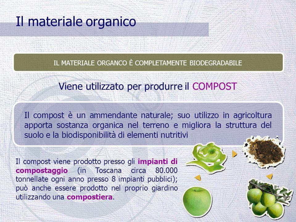 Il materiale organico Si raccoglie principalmente per mezzo di cassonetti stradali; in alcune zone la raccolta avviene porta a porta È composto da: scarti di cucina, sfalci e potature.