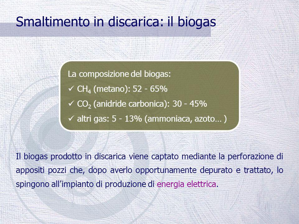 Smaltimento in discarica La discarica deve essere utilizzata soltanto per quelle frazioni di rifiuto che non è possibile recuperare PERCOLATO BIOGAS SUOLO DISCARICA