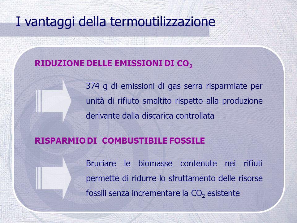 I prodotti della termoutilizzazione Energia elettrica Acqua calda (per uso sanitario o riscaldamento domestico) Scorie (trattate come rifiuti speciali) Prodotti residui quali fumi o ceneri sono trattati con un DOPPIO SISTEMA DI ABBATTIMANTO CON FILTRI A MANICHE ED ELETTROFILTRI che consente un'immissione in atmosfera in piena sicurezza