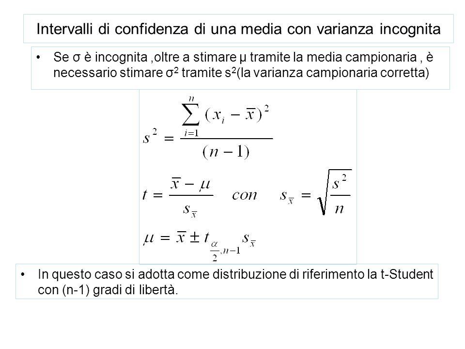 Intervalli di confidenza di una media con varianza incognita Se σ è incognita,oltre a stimare μ tramite la media campionaria, è necessario stimare σ 2