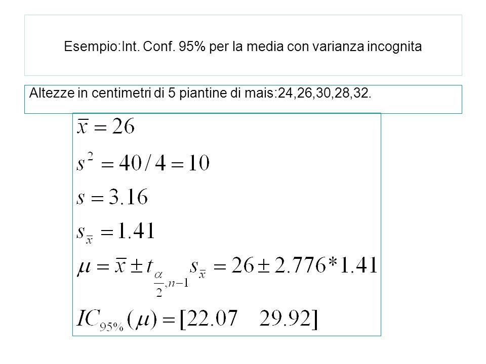 Esempio:Int. Conf. 95% per la media con varianza incognita Altezze in centimetri di 5 piantine di mais:24,26,30,28,32.