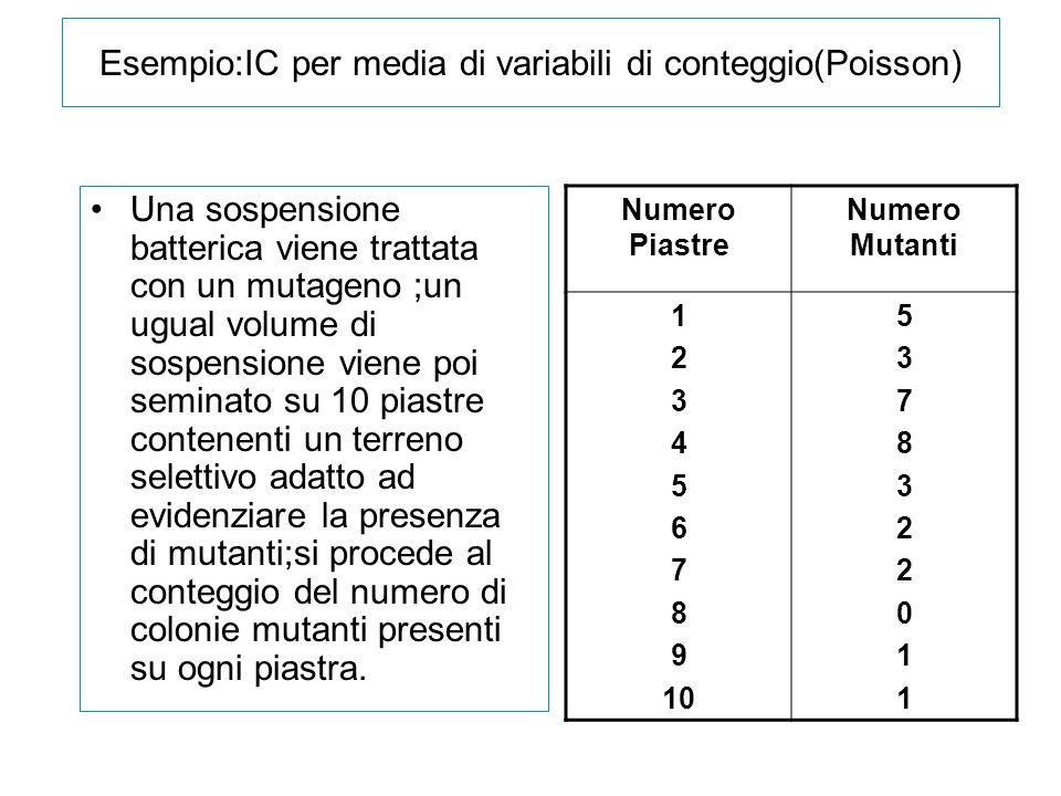 Esempio:IC per media di variabili di conteggio(Poisson) Una sospensione batterica viene trattata con un mutageno ;un ugual volume di sospensione viene poi seminato su 10 piastre contenenti un terreno selettivo adatto ad evidenziare la presenza di mutanti;si procede al conteggio del numero di colonie mutanti presenti su ogni piastra.