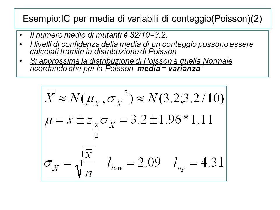 Esempio:IC per media di variabili di conteggio(Poisson)(2) Il numero medio di mutanti è 32/10=3.2. I livelli di confidenza della media di un conteggio