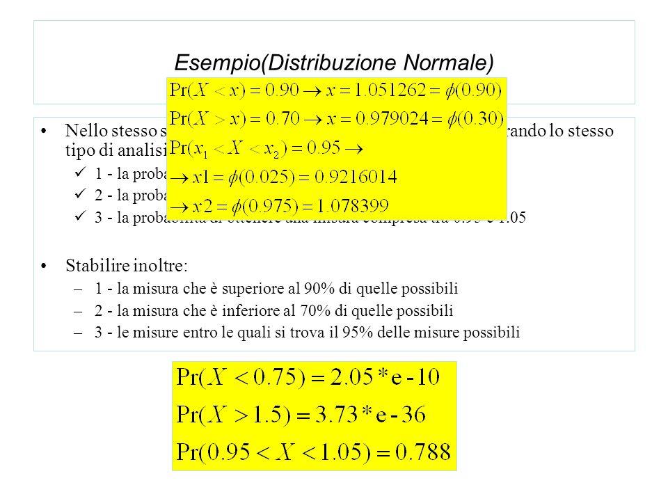 Esempio(Distribuzione Normale) Nello stesso strumento dell'esercizio precedente e considerando lo stesso tipo di analisi, calcolare: 1 - la probabilit