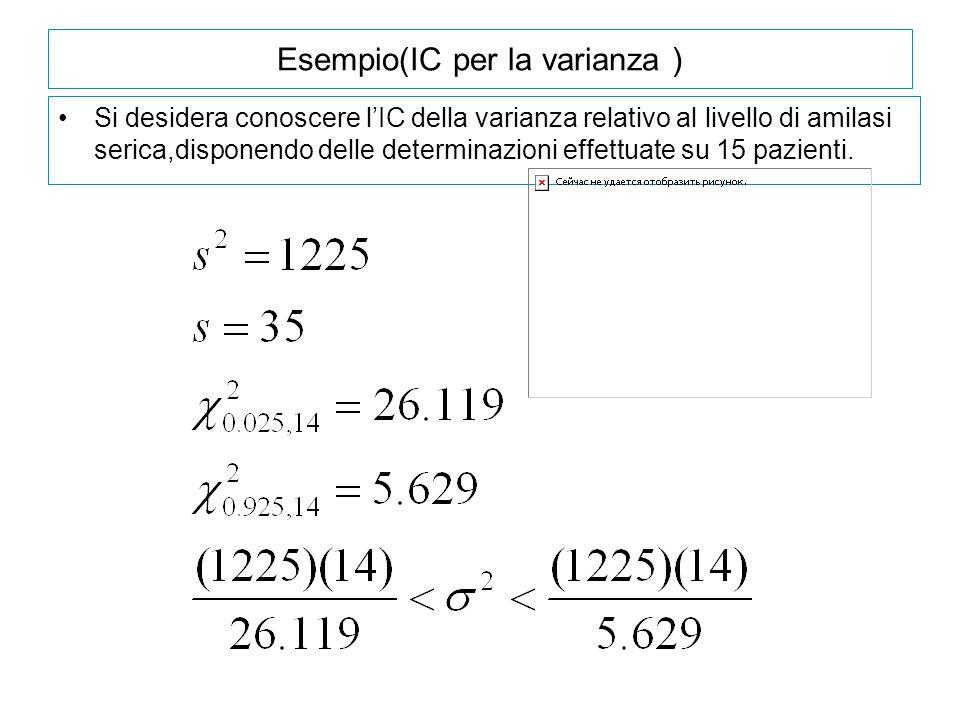Esempio(IC per la varianza ) Si desidera conoscere l'IC della varianza relativo al livello di amilasi serica,disponendo delle determinazioni effettuat