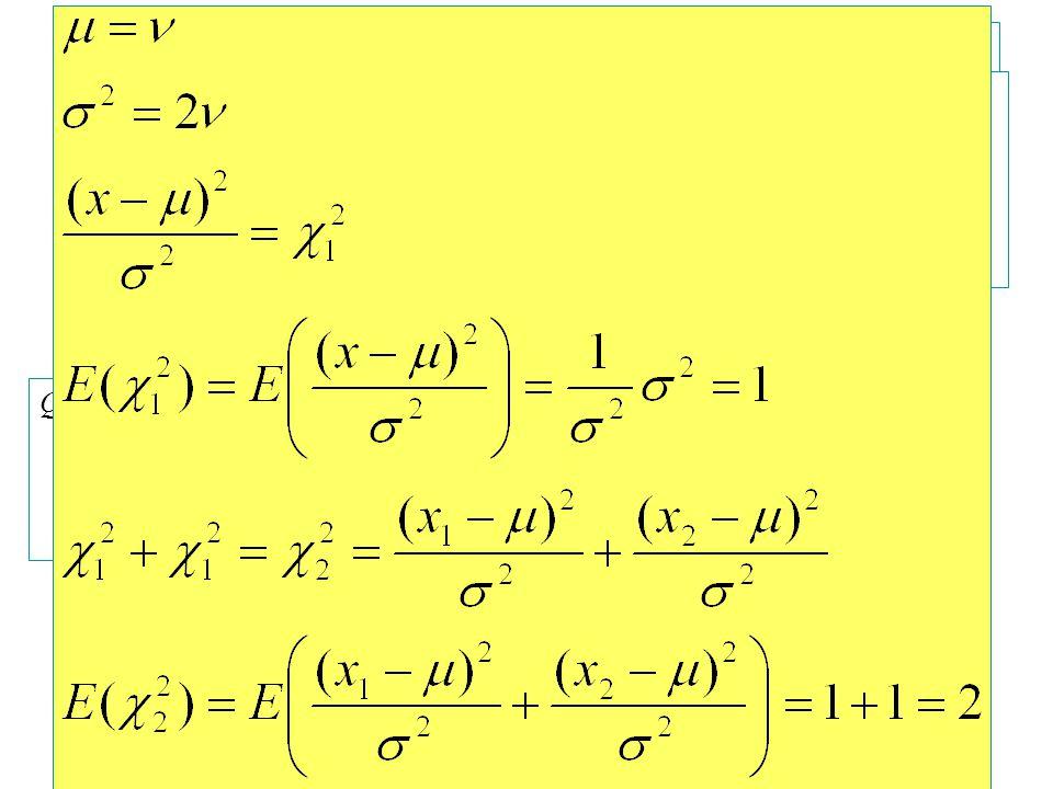 Distribuzione χ 2 con v gdl Per un campione di v osservazioni :
