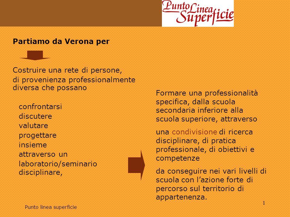 Punto linea superficie 1 Partiamo da Verona per Costruire una rete di persone, di provenienza professionalmente diversa che possano confrontarsi discu
