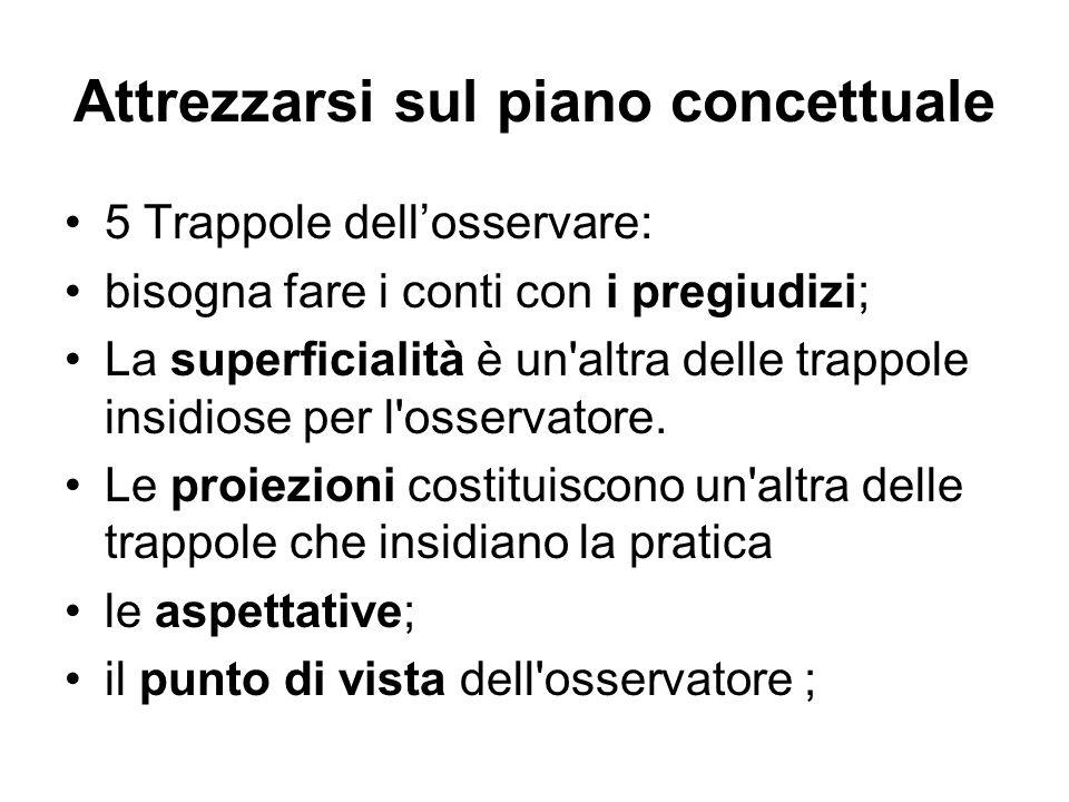 Attrezzarsi sul piano concettuale 5 Trappole dell'osservare: bisogna fare i conti con i pregiudizi; La superficialità è un altra delle trappole insidiose per l osservatore.