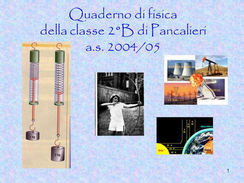 1 Quaderno di fisica della classe 2°B di Pancalieri a.s. 2004/05