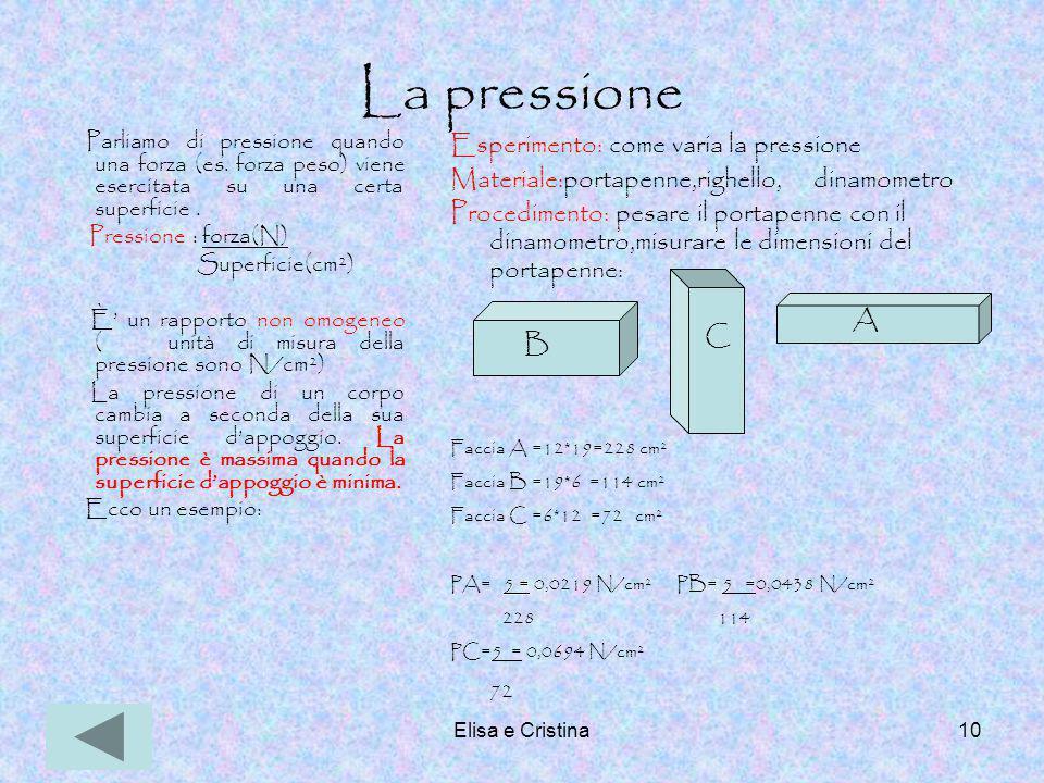 Elisa e Cristina10 La pressione Parliamo di pressione quando una forza (es. forza peso) viene esercitata su una certa superficie. Pressione : forza(N)