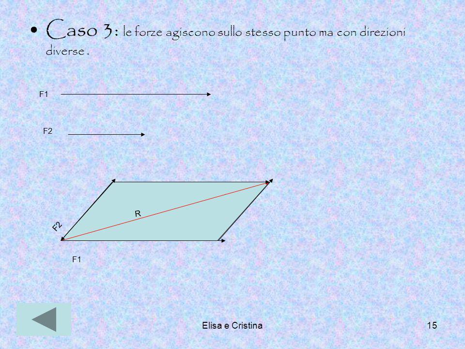 Elisa e Cristina15 Caso 3: le forze agiscono sullo stesso punto ma con direzioni diverse. F1 F2 R F1 F2