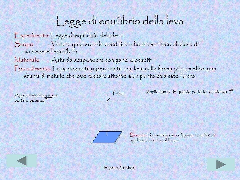 Elisa e Cristina16 Legge di equilibrio della leva Esperimento: Legge di equilibrio della leva Scopo : Vedere quali sono le condizioni che consentono a