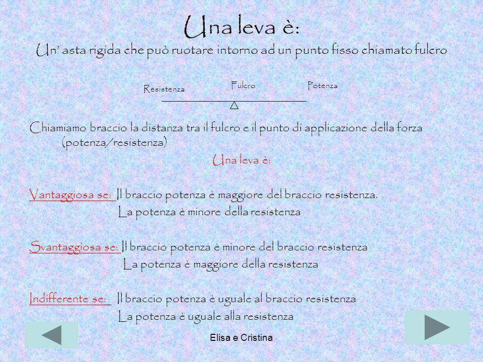 Elisa e Cristina18 Una leva è: Un' asta rigida che può ruotare intorno ad un punto fisso chiamato fulcro Chiamiamo braccio la distanza tra il fulcro e