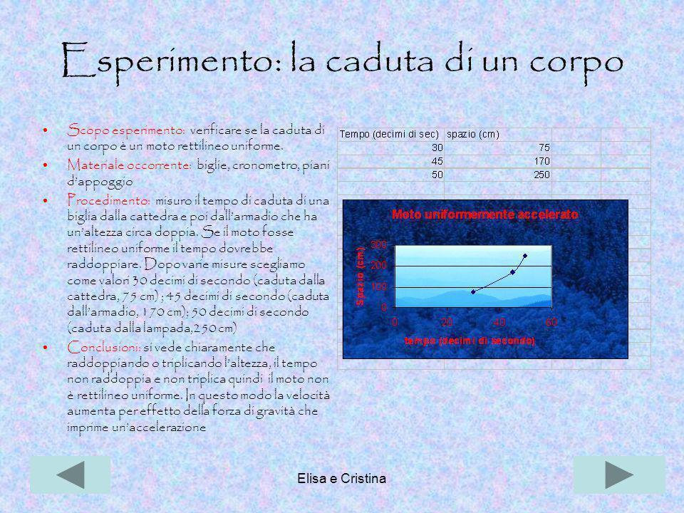 Elisa e Cristina22 Esperimento: la caduta di un corpo Scopo esperimento: verificare se la caduta di un corpo è un moto rettilineo uniforme. Materiale