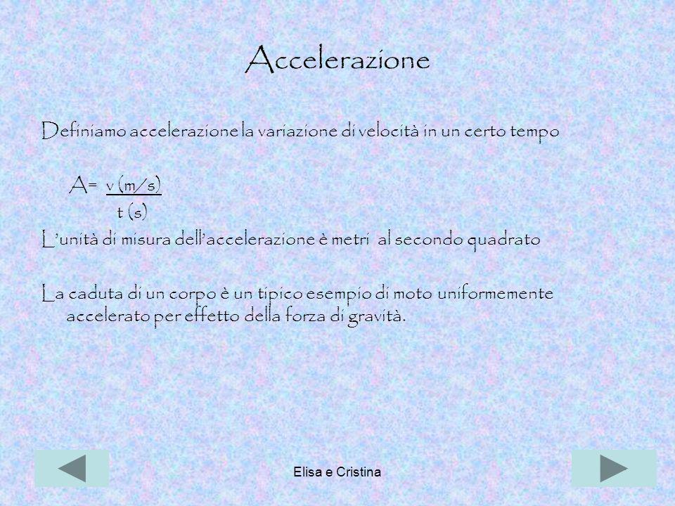 Elisa e Cristina23 Accelerazione Definiamo accelerazione la variazione di velocità in un certo tempo A= v (m/s) t (s) L'unità di misura dell'acceleraz