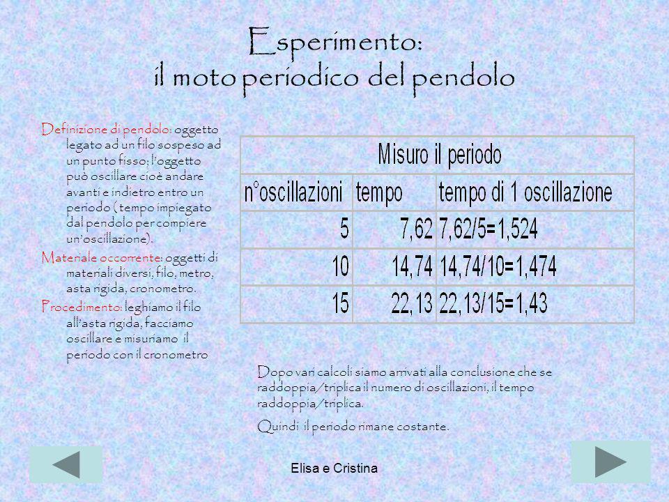 Elisa e Cristina24 Esperimento: il moto periodico del pendolo Definizione di pendolo: oggetto legato ad un filo sospeso ad un punto fisso; l'oggetto p