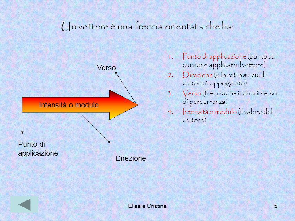 Elisa e Cristina6 La forza non è definibile,ma si può affermare che: Su un corpo ha agito una forza se: Un corpo era fermo e viene messo in movimento.