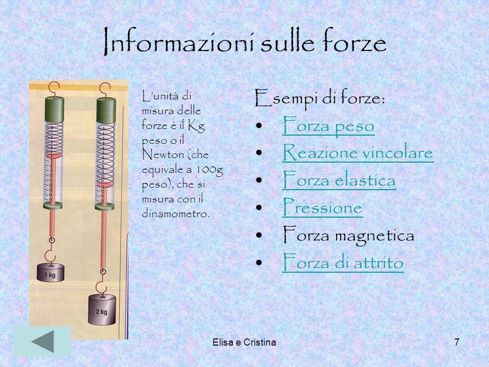 Elisa e Cristina8 La forza peso e la reazione vincolare La forza peso: È soggetto a questa forza qualunque corpo dotato di massa.