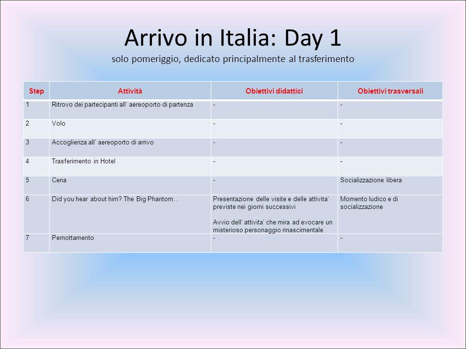 Arrivo in Italia: Day 1 solo pomeriggio, dedicato principalmente al trasferimento StepAttivitàObiettivi didatticiObiettivi trasversali 1Ritrovo dei pa