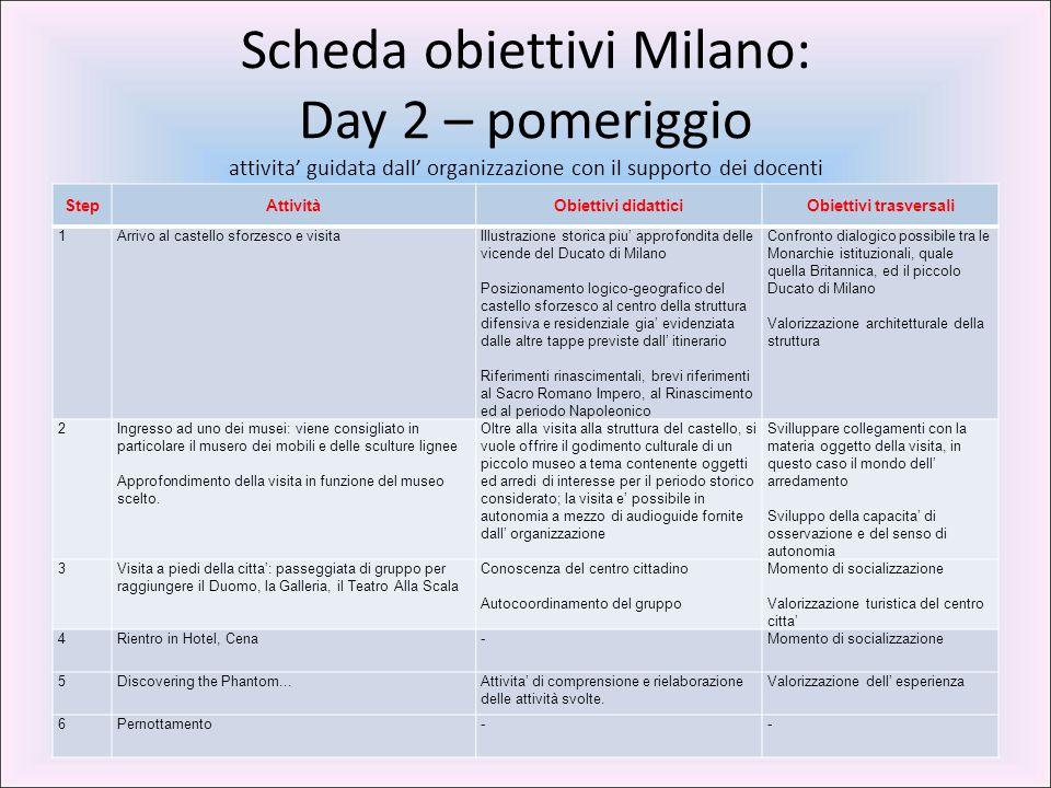 Scheda obiettivi Milano: Day 2 – pomeriggio attivita' guidata dall' organizzazione con il supporto dei docenti StepAttivitàObiettivi didatticiObiettiv