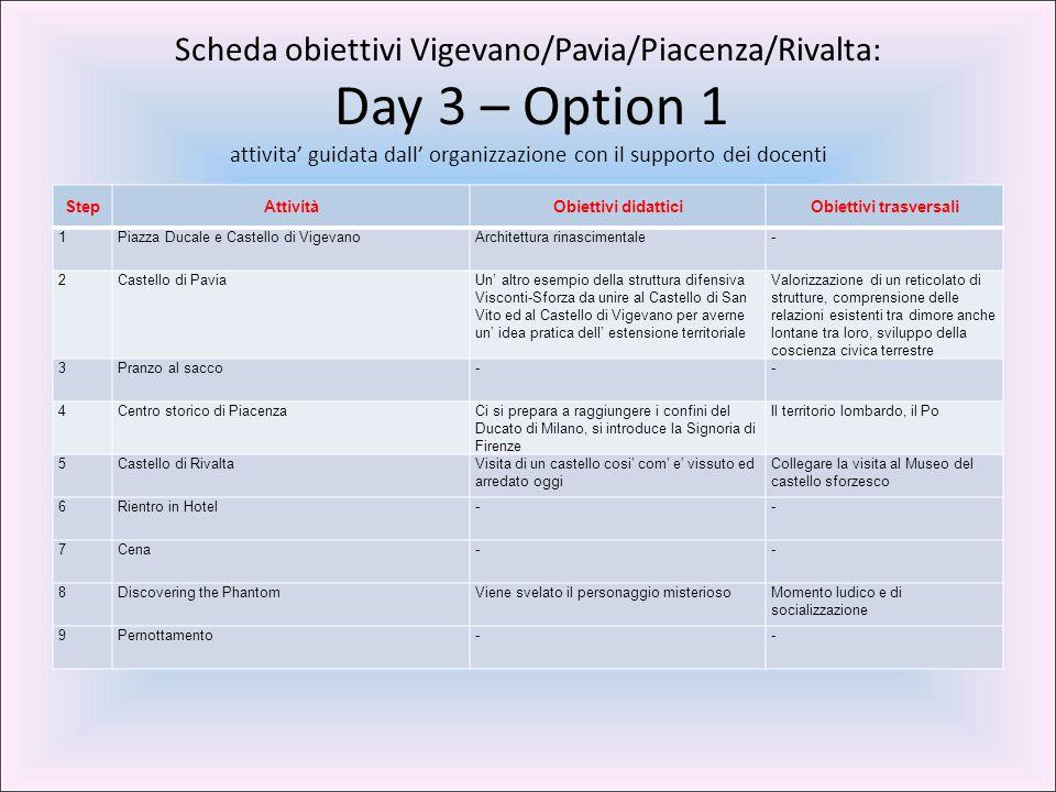 Scheda obiettivi Vigevano/Pavia/Piacenza/Rivalta: Day 3 – Option 1 attivita' guidata dall' organizzazione con il supporto dei docenti StepAttivitàObie