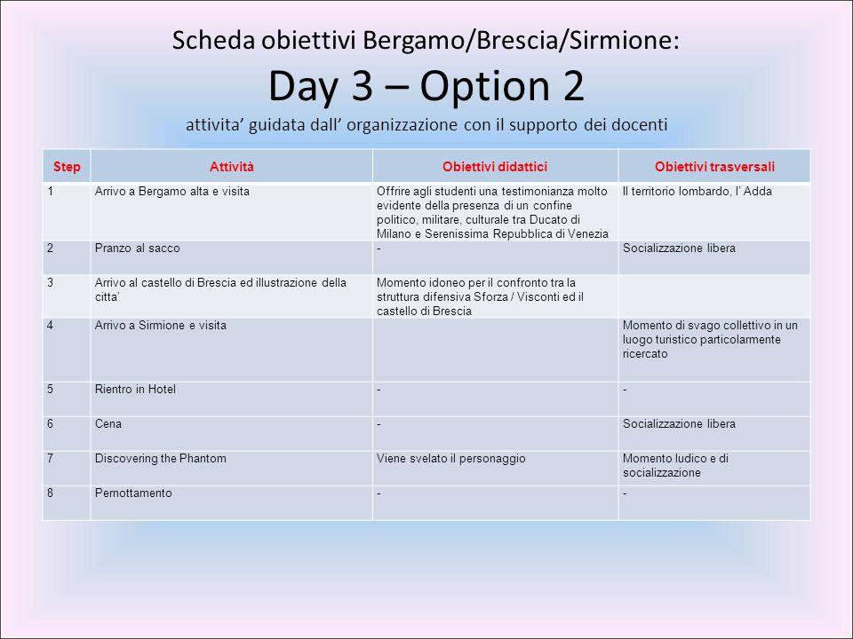 Scheda obiettivi Bergamo/Brescia/Sirmione: Day 3 – Option 2 attivita' guidata dall' organizzazione con il supporto dei docenti StepAttivitàObiettivi d