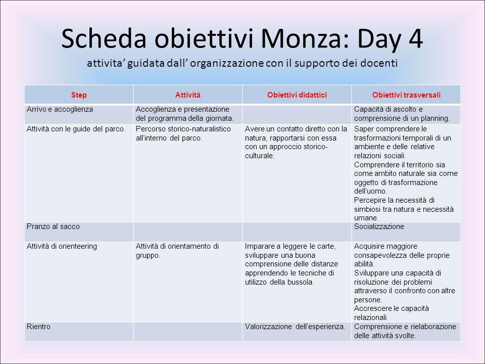 Scheda obiettivi Monza: Day 4 attivita' guidata dall' organizzazione con il supporto dei docenti StepAttivitàObiettivi didatticiObiettivi trasversali