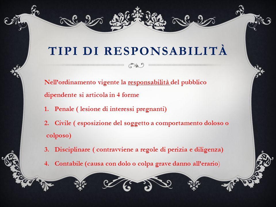 TIPI DI RESPONSABILITÀ Nell'ordinamento vigente la responsabilità del pubblico dipendente si articola in 4 forme 1.Penale ( lesione di interessi pregn
