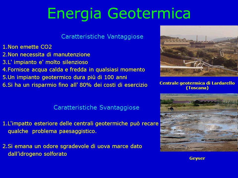 Energia Geotermica Caratteristiche Vantaggiose 1.Non emette CO2 2.Non necessita di manutenzione 3.L' impianto e' molto silenzioso 4.Fornisce acqua cal