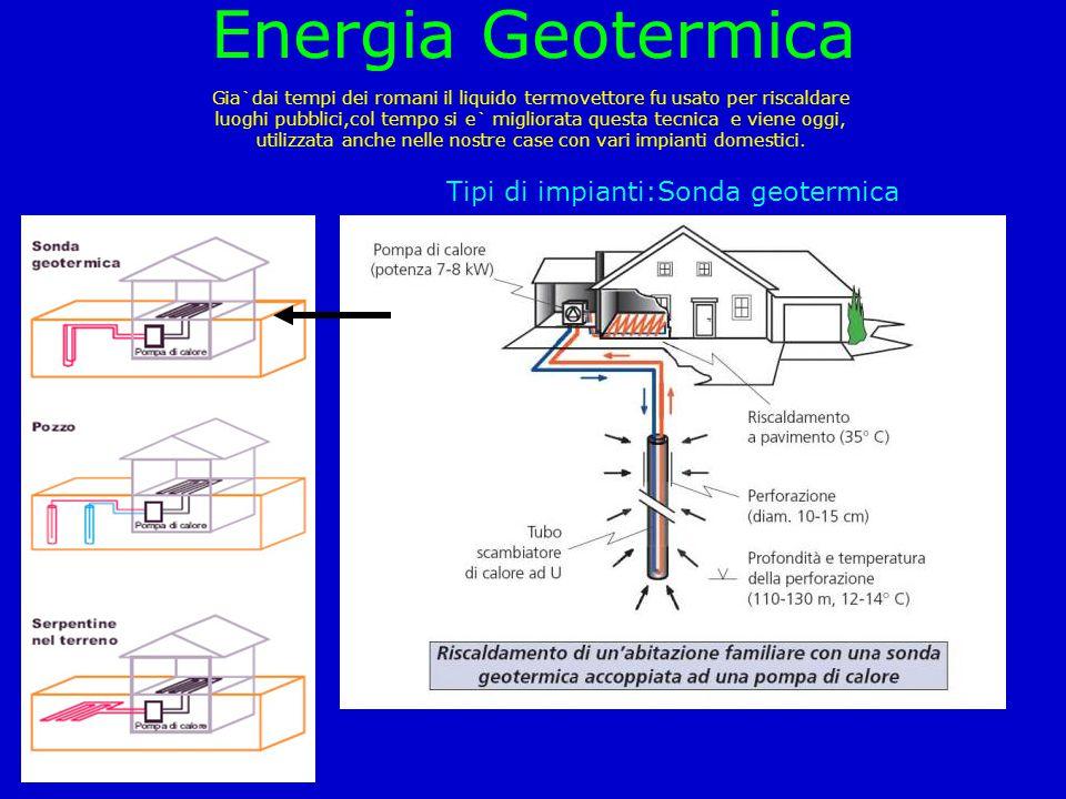 Energia Geotermica Tipi di impianti:Sonda geotermica Gia`dai tempi dei romani il liquido termovettore fu usato per riscaldare luoghi pubblici,col temp