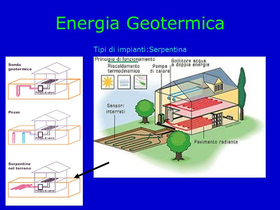 Energia Geotermica Tipi di impianti:Serpentina